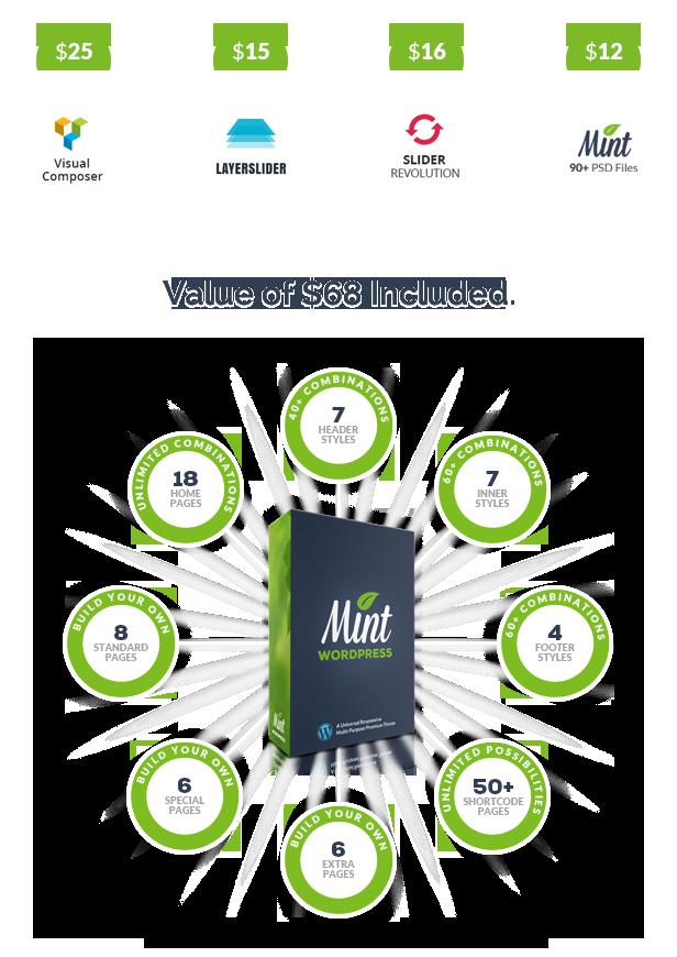 Mint - Responsive Multi-Purpose WordPress Theme - 14